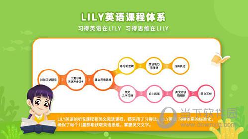 LILY英语网校APP