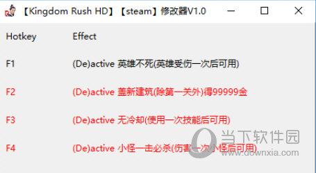 kingdom rush steam修改器