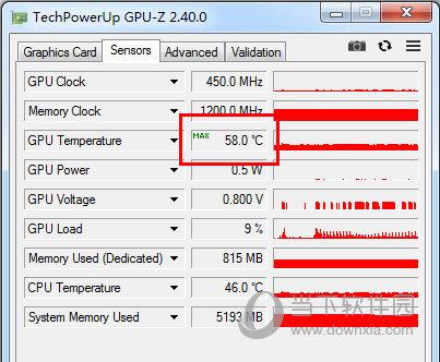 显示温度类型