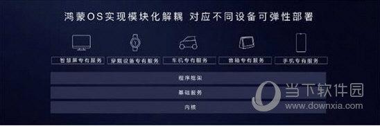 华为鸿蒙系统2021