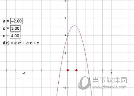几何画板如何求一元二次方程的根