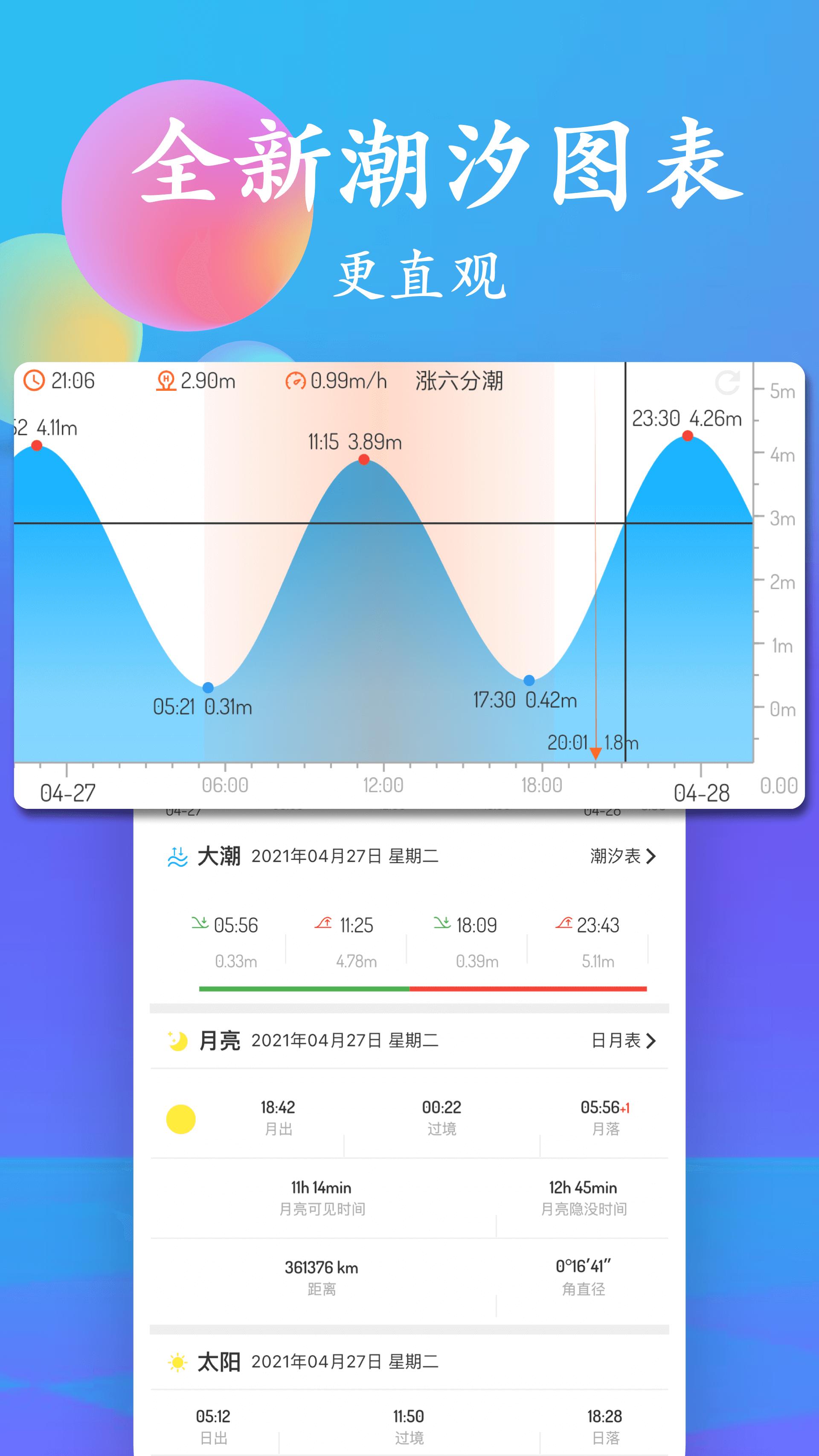 潮汐表 V3.1 安卓版截图2
