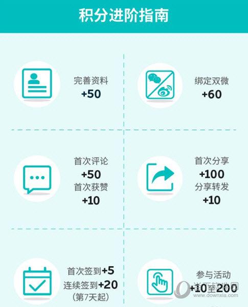 蔚来汽车app官方下载