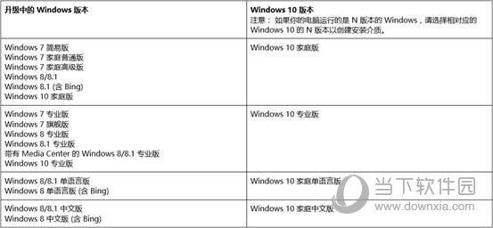 微软win10下载工具