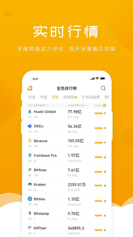 金色财经 V4.5.7 安卓版截图3